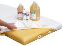 Overtrek Massagetafel Oliebestendige PU Lomi & Ayurveda Premium BN